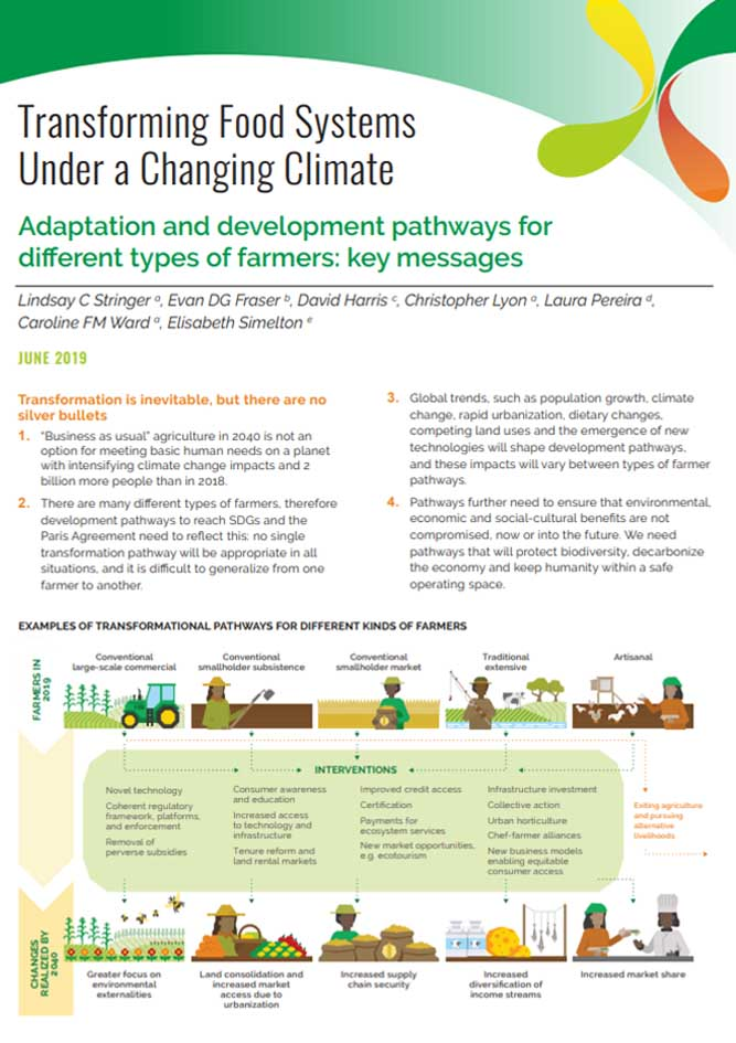 RESOURCES AND PUBLICATIONS - Climate Smart Agriculture Conference